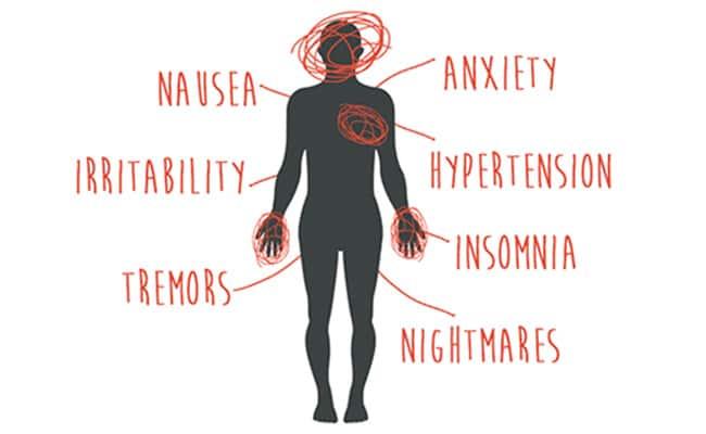 Alcohol-Withdrawal-Symptoms.jpg
